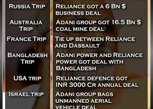 PM Modi's Foreign Visits. Crores spent but who gained ??